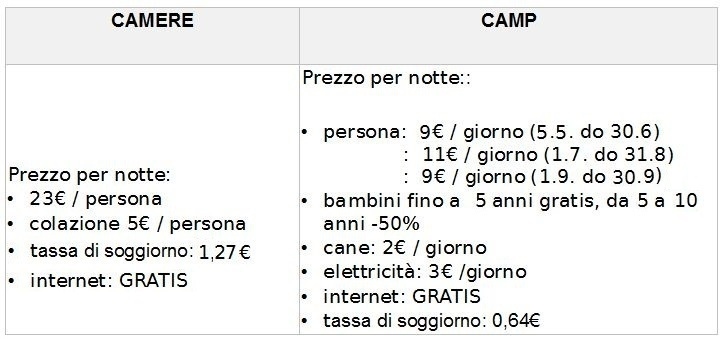 prezzi2-1-1-1
